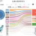 [視覺化分析工具] 地方電力智慧分析工具公測版發布了!!!(更新至107.12月)