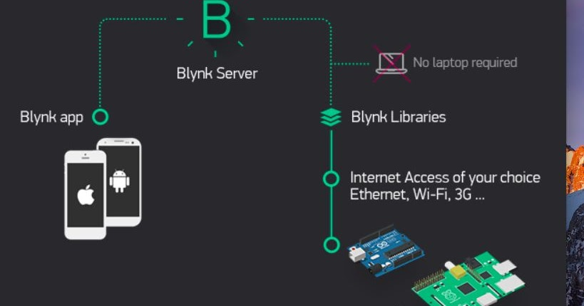 BLYNK server with QNAP (docker) - Local Blynk Server - Blynk Community