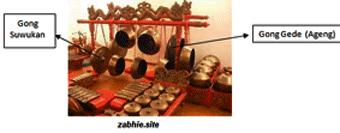Gong Ricikan Struktural Karawitan Jawa