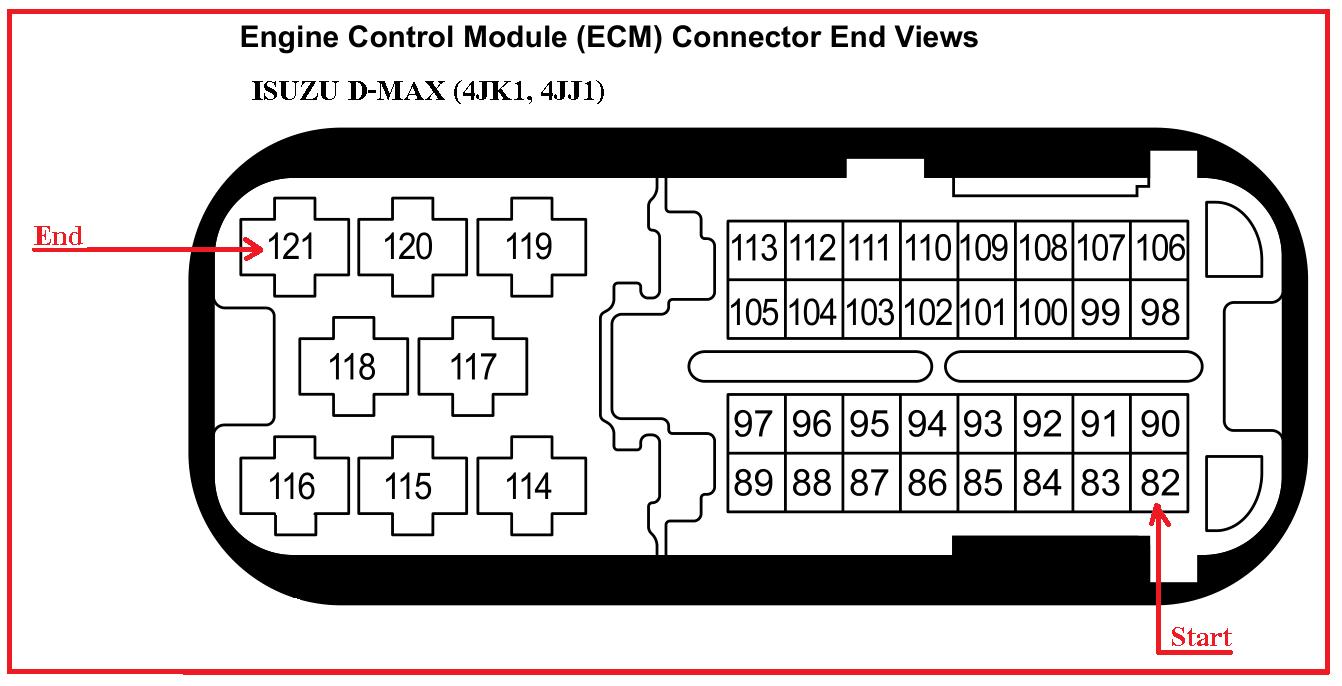 technic auto car engine control module isuzu d max 4jk1 4jj1 part 2 wiring diagram isuzu 4jk1 [ 1342 x 686 Pixel ]