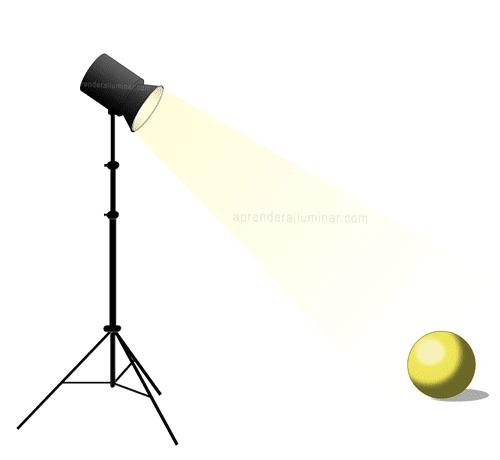 La sombra - iluminación en fotografía