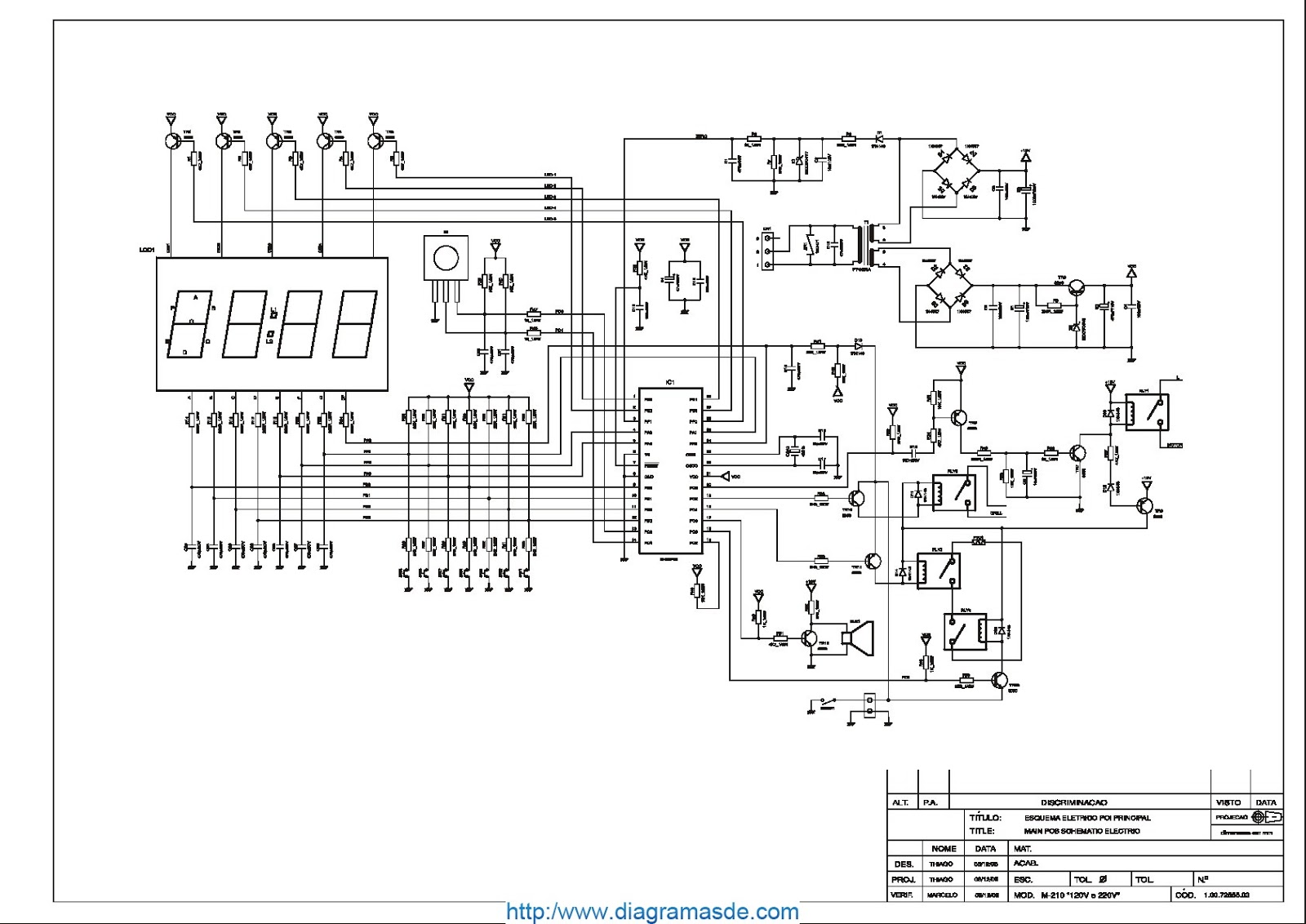 ELECTRONICA IMB-PC Z7