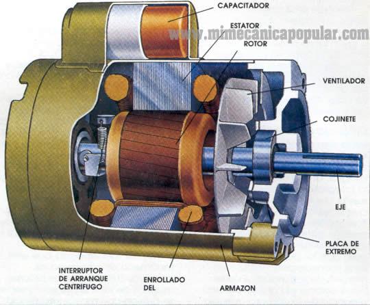 Taller Electrico Motores Monofasicos De Ca