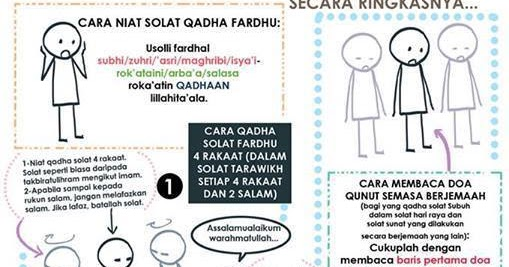 My Kuali Cara Meng Qadha Solat Fardhu Didalam Solat Sunat Tarawih