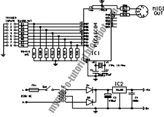 Free Microcontroller and Interface Programming: Electronic