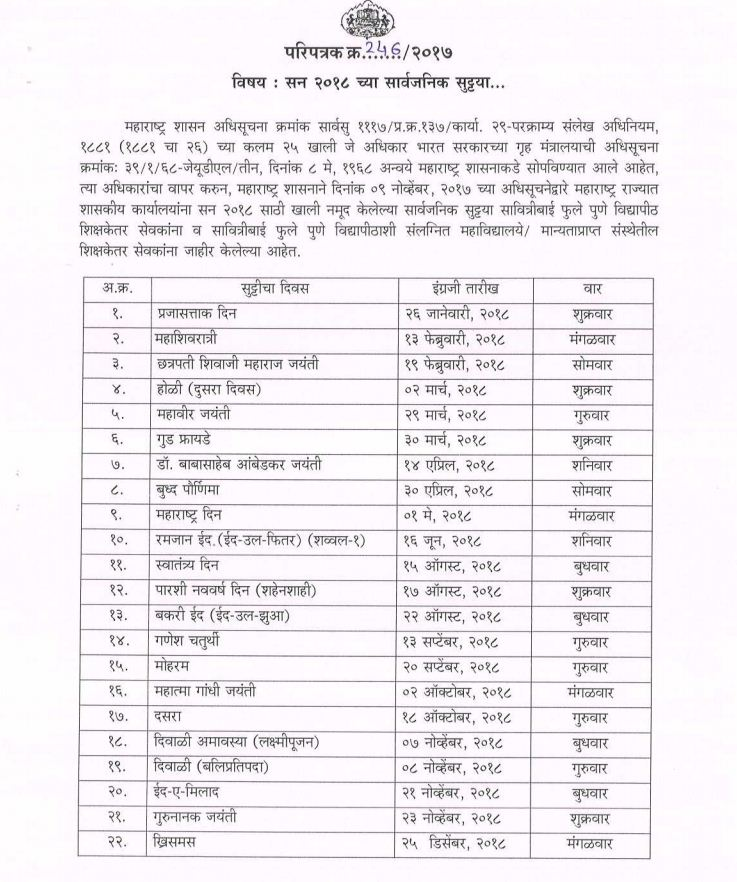 circular] unipune annual holidays list 2018 check now: list of