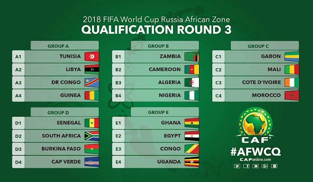 يلا كورة | القنوات الناقلة مباراة مصر وأوغندا في تصفيات كأس العالم 2018 بث مباشر جدول ترتيب منتخب مصر في تصفيات كاس العالم الجولة الثالثة