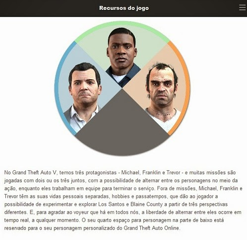 Manual do jogo Grand Theft Auto V