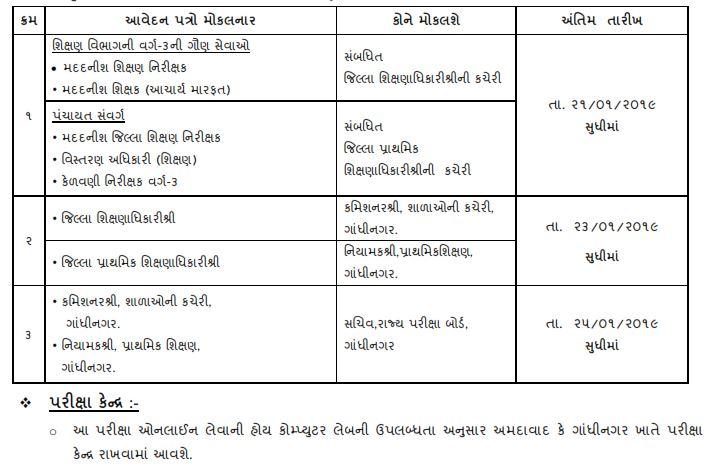 SEB Khatakiya Exam
