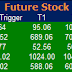 Most active future and option calls ( Pre Market Tips ) for 24 Oct  2016