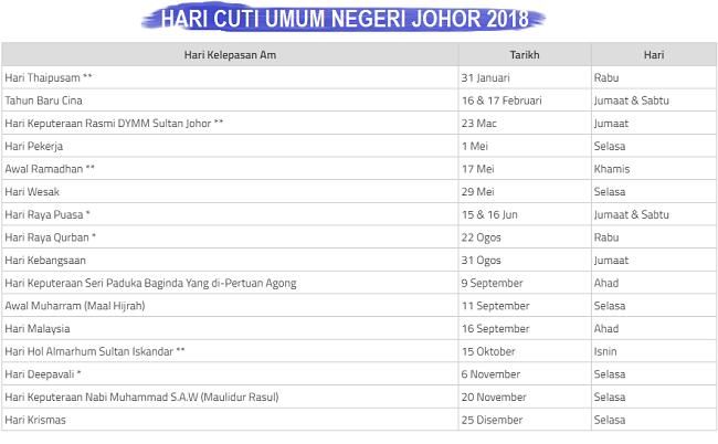 Jadual Cuti Umum Negeri Johor Tahun 2018