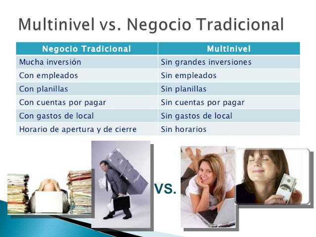 negocio-multinivel