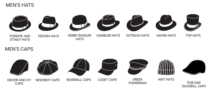 Dizzy's Wanderings & Wonderings: Different Hats For