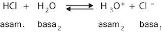 Contoh reaksi asam-basa bronsted-lowry