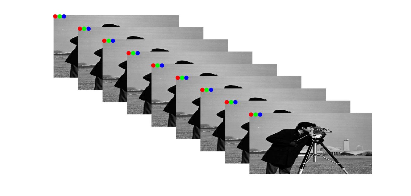 Multilook Technique for speckle reduction | IMAGE PROCESSING