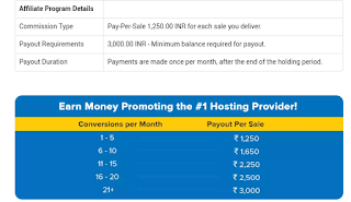 Earn with Hostgator.Promote Hostgator link or banner and get paid
