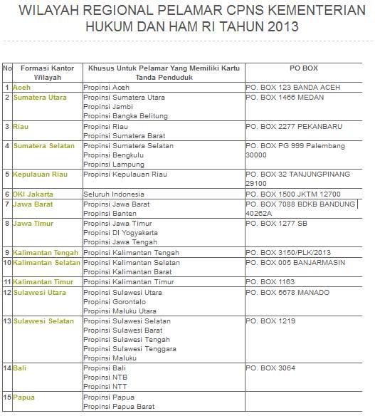 Cpns 2013 Kementerian Pariwisata Lowongan Kerja Pt Citilink Indonesia Agustus 2016 Terbaru Penerimaan Cpns Kementerian Hukum Dan Hak Asasi Manusia Kemenkumham