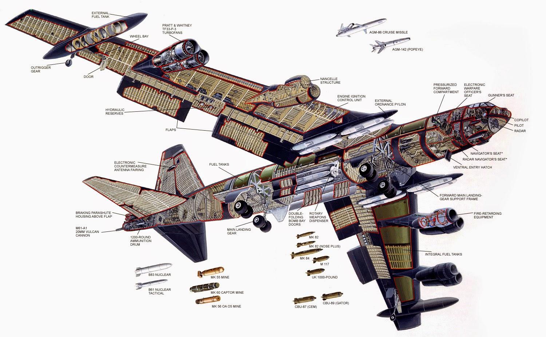 Avião, Estrutura e Componentes de um Avião