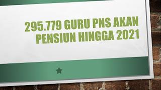 Rekrutmen Guru PNS 2018 Melalui CPNS GGD