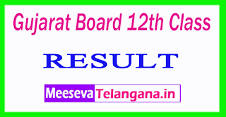 Gujarat Board 12th Class Science Result 2017
