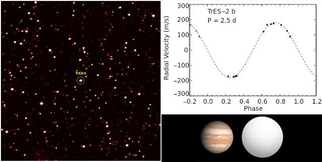 Exoplaneta TrES-2b ou Kepler-1b