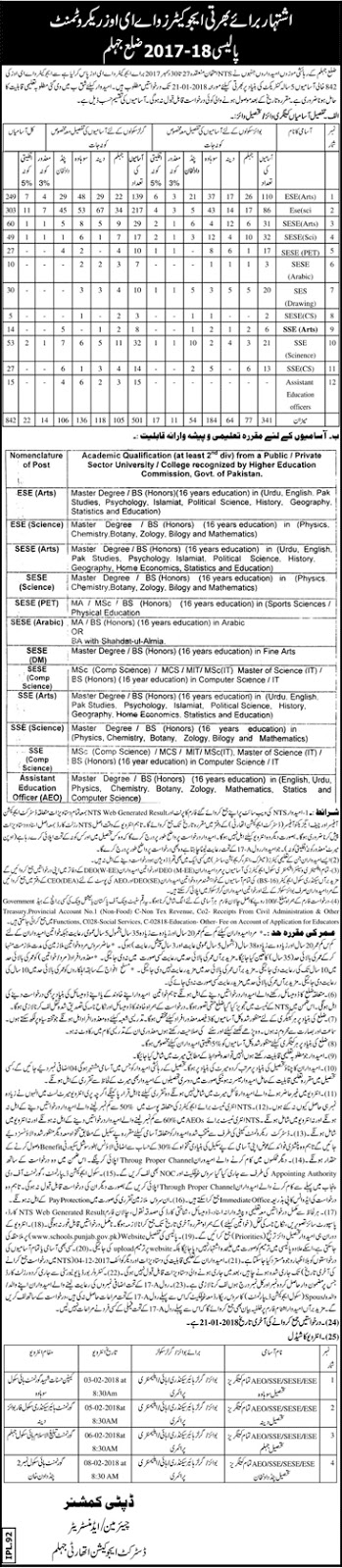 Educators Jobs In School Education Department Jhelum 2018 - NTS Jobs