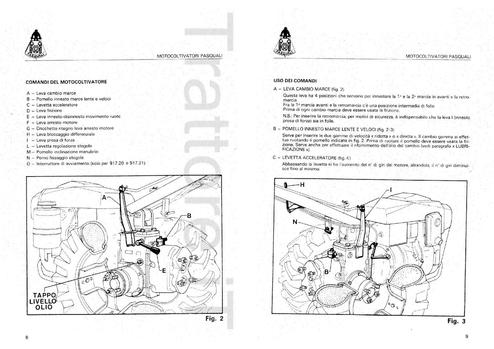 InfoTrattore.it: Motocoltivatore Pasquali 934.70 Manuale