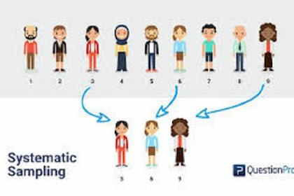 Pengertian Systematic Sampling dan Contohnya
