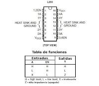 Arduino L293 tabla de funciones
