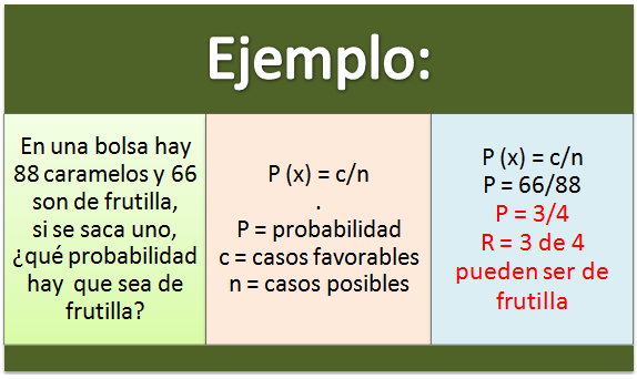 Estadistica y probabilidad en opciones binarias