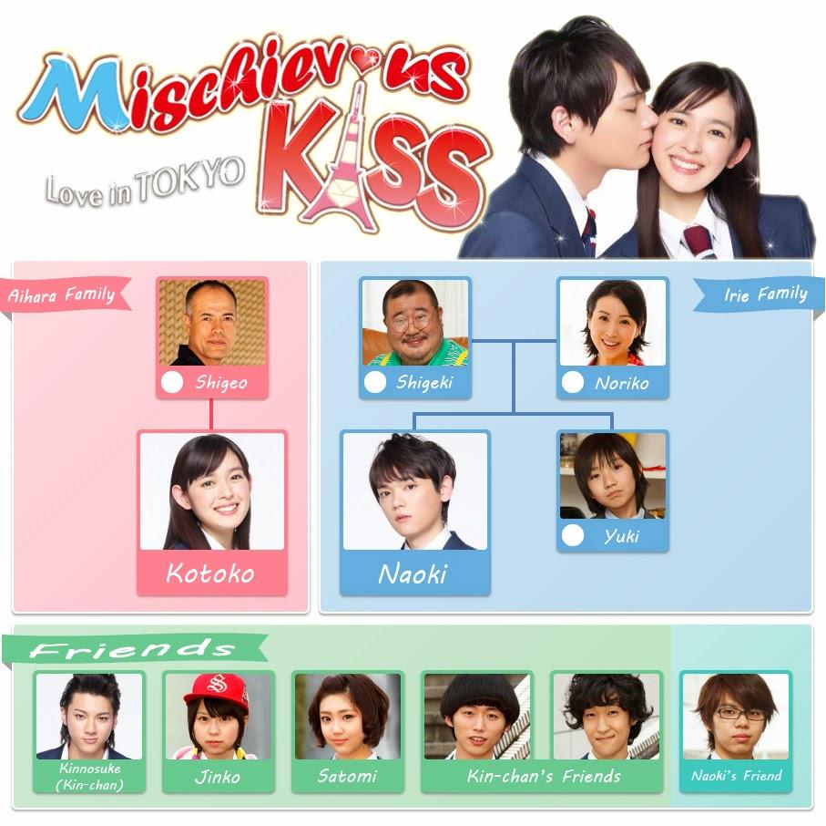 mischievous kiss love in tokyo download legendado