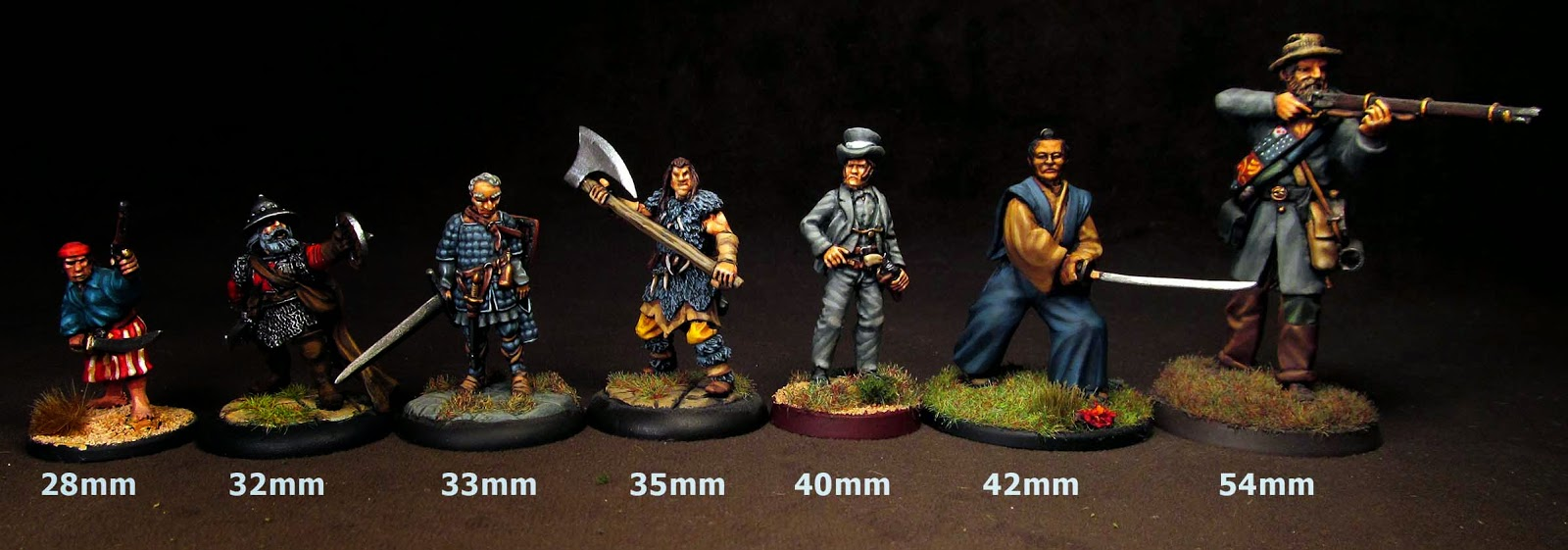 Actual Size 28mm Figures Related Keywords & Suggestions - Actual