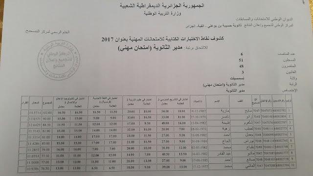 نتائج الامتحانات المهنية لرتبة مدير ثانوية تيسمسيلت 2017