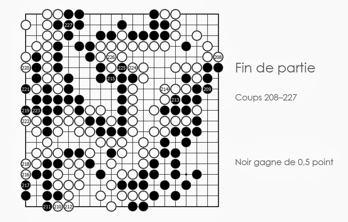 PRAXEO La passion des jeux: [Livres] Jeu de go, opus IV