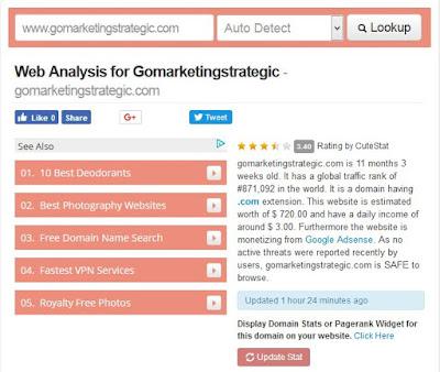 Daftar Situs Cek Estimasi Harga Website Atau Blog