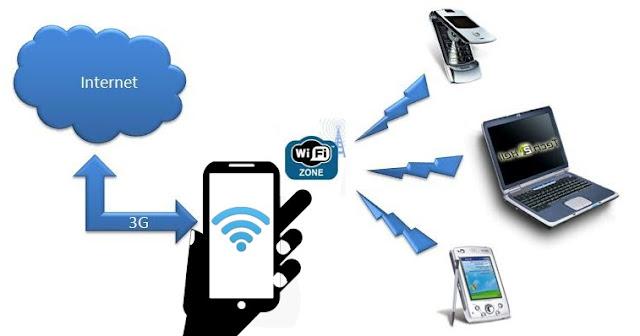 كيف تقوم بمشاركة أنترنت هاتفك أندرويد أو أيفون مع أكثر من جهاز عن طريق الواي فاي Wifi