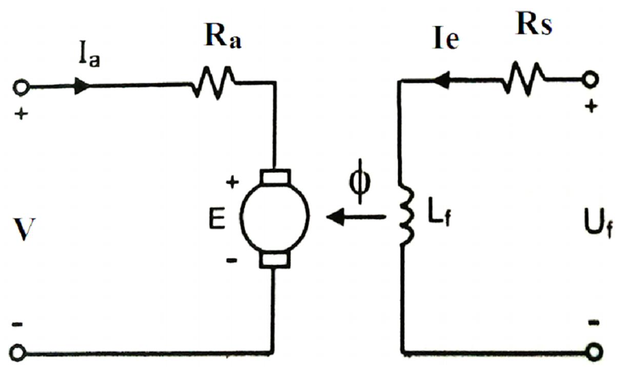 Circuito Cc : Gerador de corrente contínua ensinando elétrica dicas