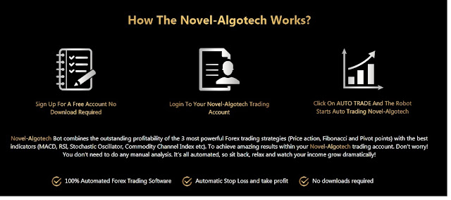 Novel Algotech Review