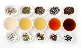 jenis-jenis teh