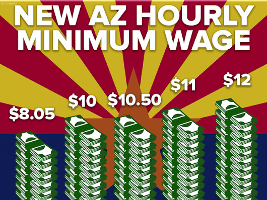 Minimum Wage Hikes Create the New Slavery: Poverty
