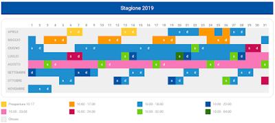 Rainbow Magicland 2019