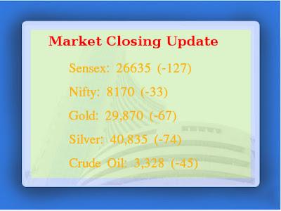 Friday Evening Market Closing Update