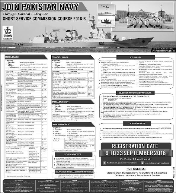 Government jobs in Pakistan Navy Jobs 2018