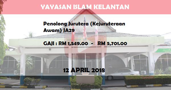 Jawatan Kosong di Yayasan Islam Kelantan (YIK)