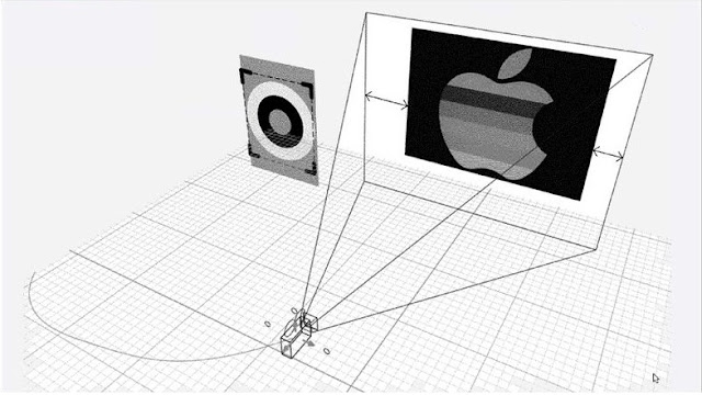 Apple To Support iOS devices With 3D Camera