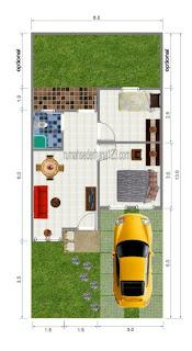 Desain Rumah Type 36 Cocok untuk Masa Depan Keluarga Kecilmu