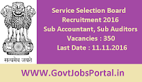 Service Selection Board Recruitment