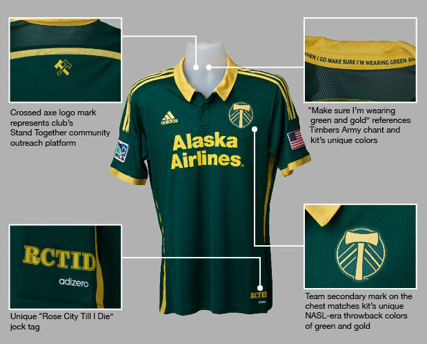 timeless design e7fbb 23463 Portland Timbers 2014 Away and Third Jerseys Released ...