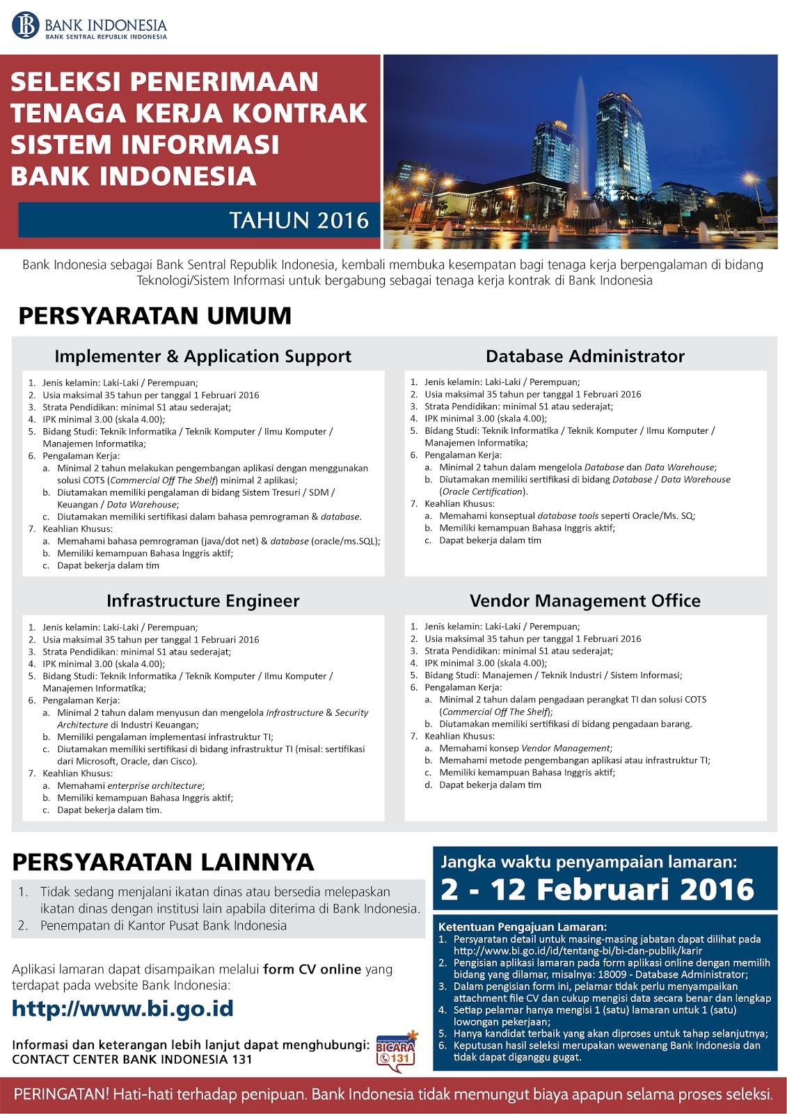Lowongan Kerja Bank Indonesia 2016