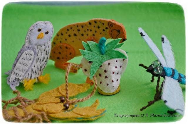 Пальчиковый театр, сорта моркови, сова, стрекоза, гепард, рак, пайнберри